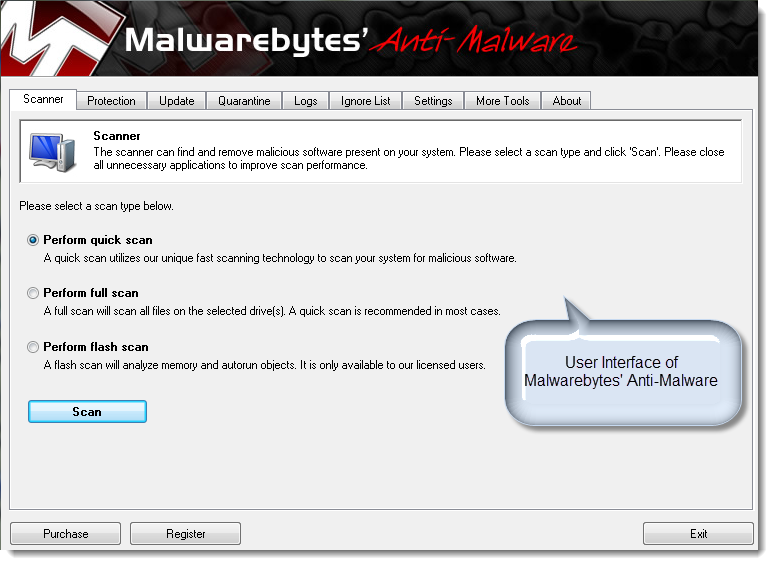 is adware really malware